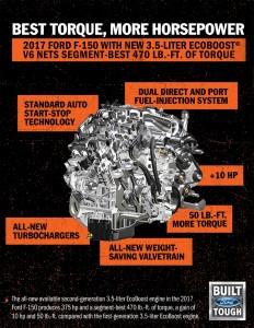 CFPR00351_Engine-Infographic